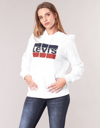 textil Dam Sweatshirts Levi's GRAPHIC SPORT HOODIE Vit