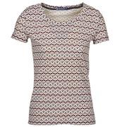 T-shirts Petit Bateau 10620